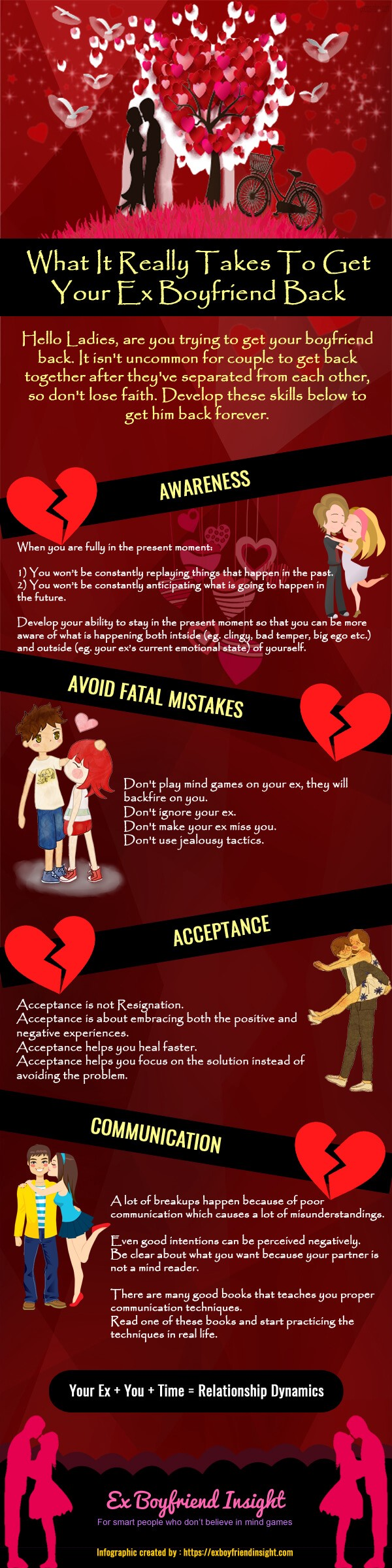 What It Really Takes To Get Your Ex Boyfriend Back [Infographic]