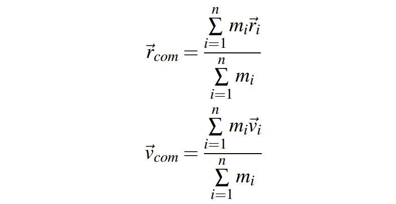 Modelling the Three Body Problem in Classical Mechanics