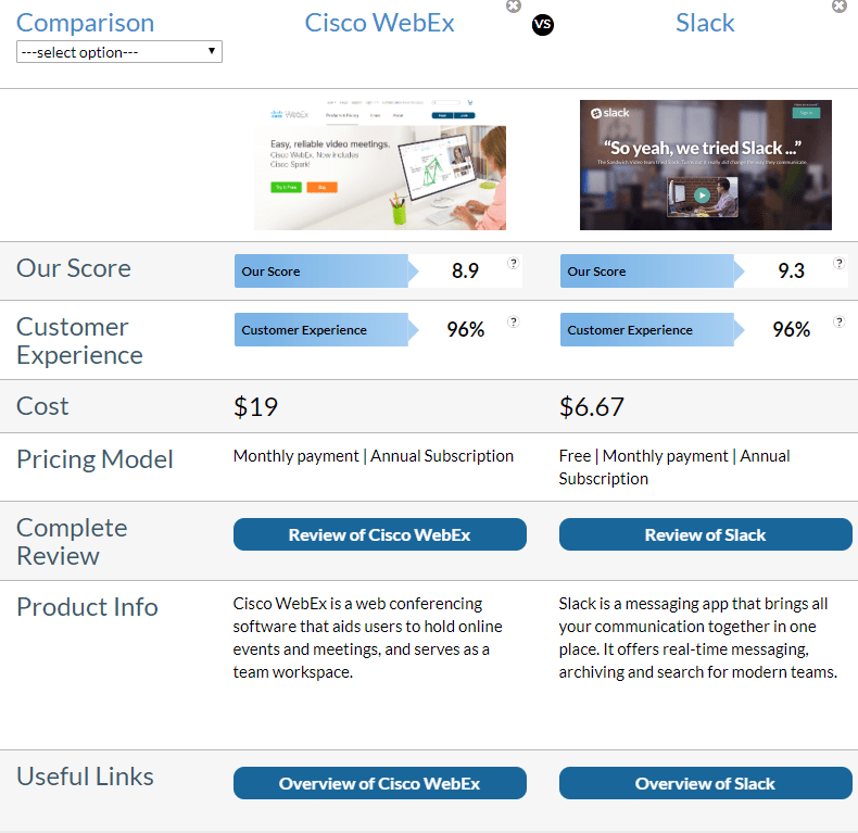 Why compare Slack vs Cisco Webex Teams when you can have both?