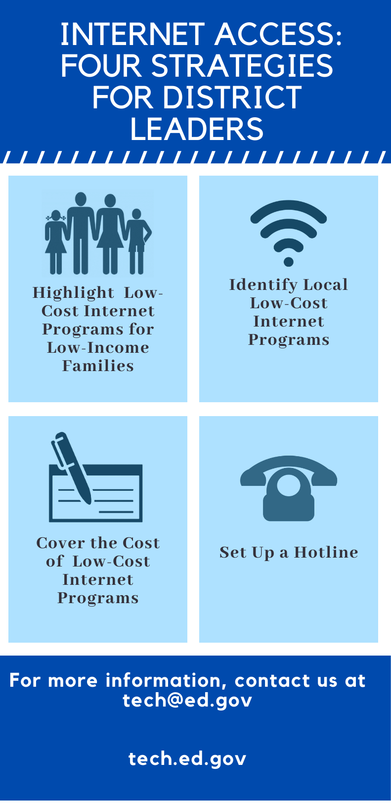 Infographic highlighting four internet access strategies for district leaders.