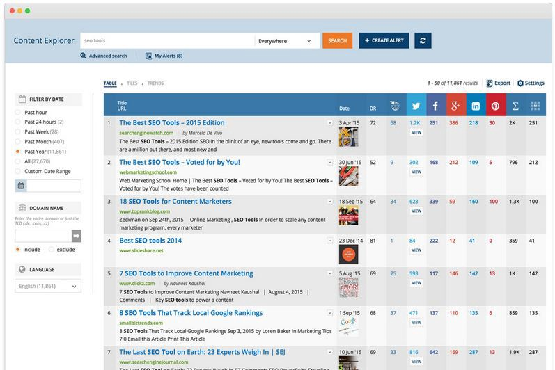 12 powerful SEO tools to discover8