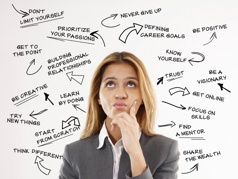 Confused In Your Career? Great! Now do this… - Thrive Global