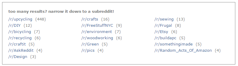 How I Used Reddit Marketing to Boost Traffic 3611