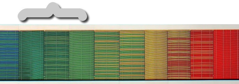 """Same heat color spectrum with a bracket indicating a range on the """"slow"""" spectrum."""