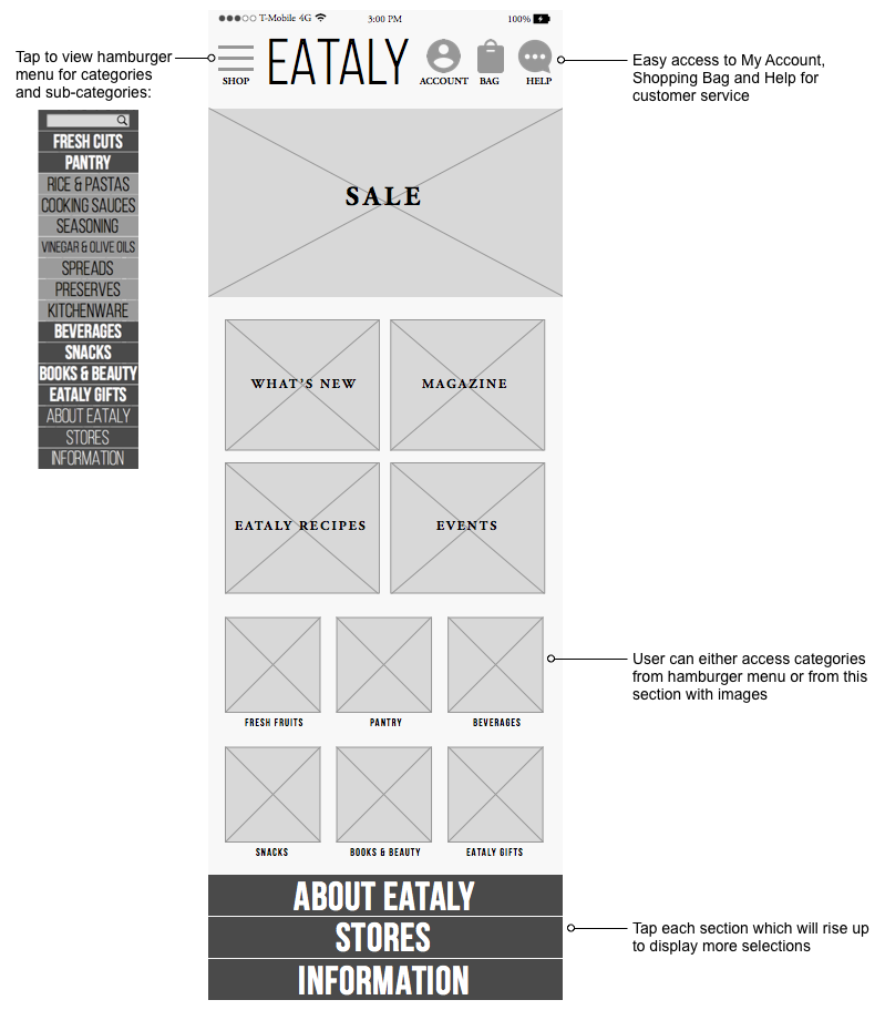 Passport to Eataly: Redefined and Redesigned - Cynthia Yip