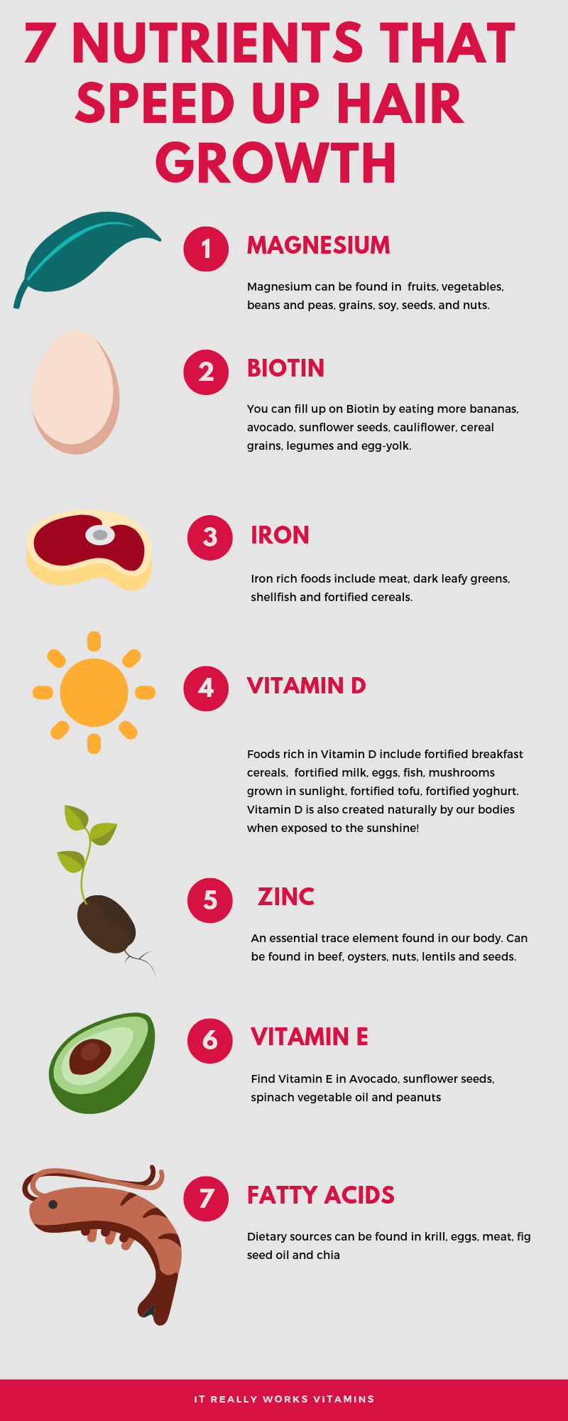 64 Vitamins That Can Make Your Hair Grow Faster  by It Really