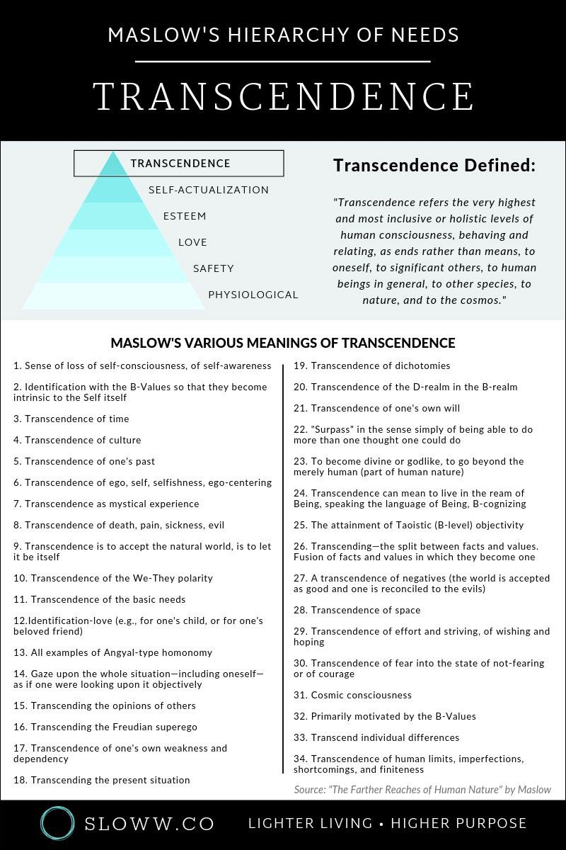 Sloww Transcendence Infographic Maslow Hierarchy of Needs