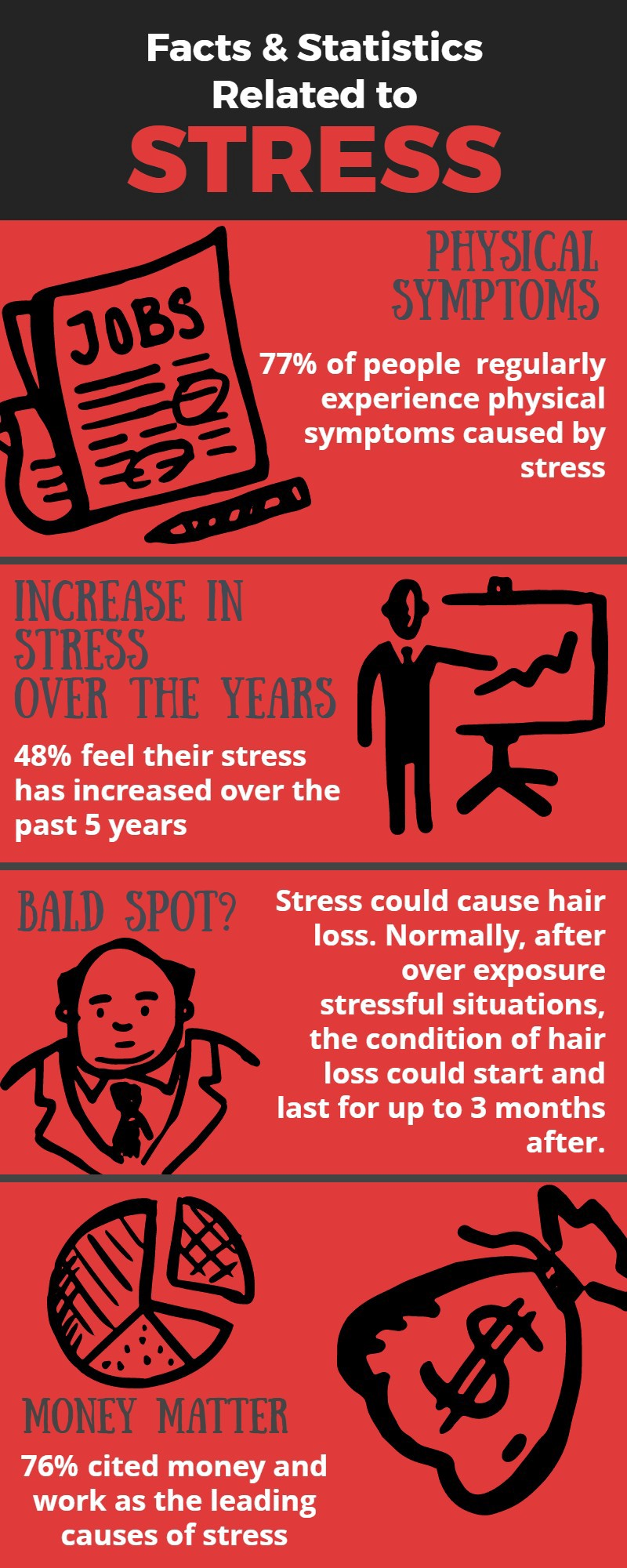 stress-blog-infographic