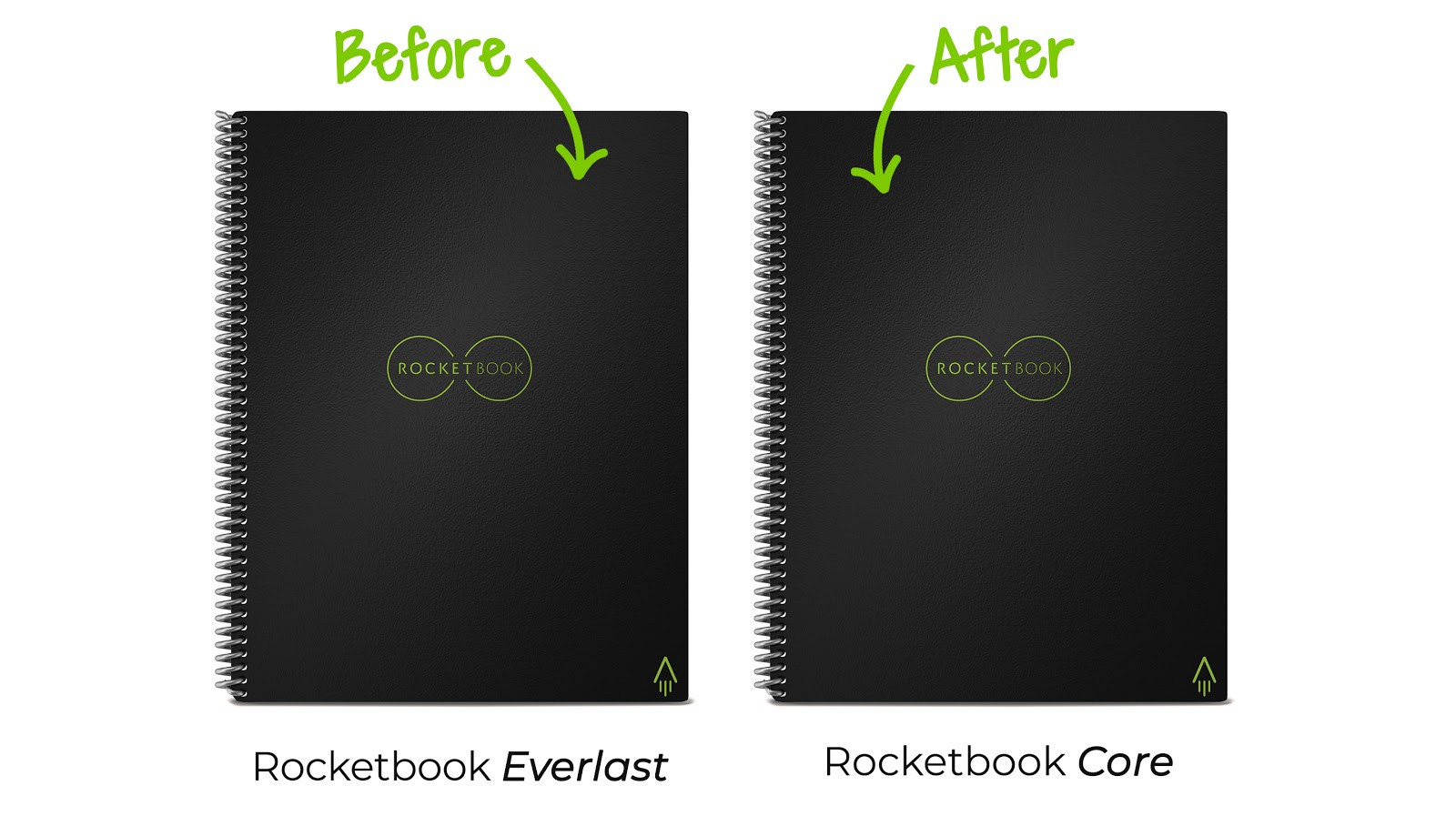 2pk Rocketbook Smart Notebooks & 3 Pens Fundamentals Explained