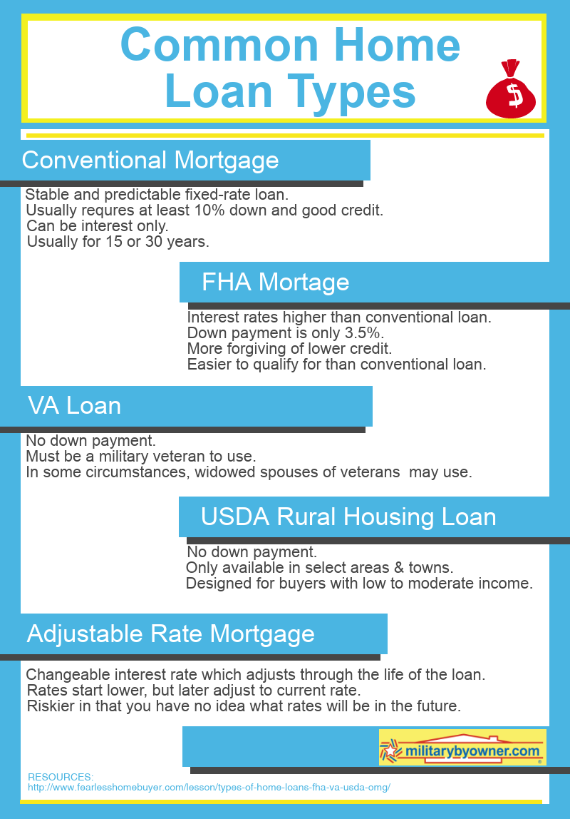 Loans For Veterans With Bad Credit >> Can You Buy A Home With Bad Credit Militarybyowner Medium