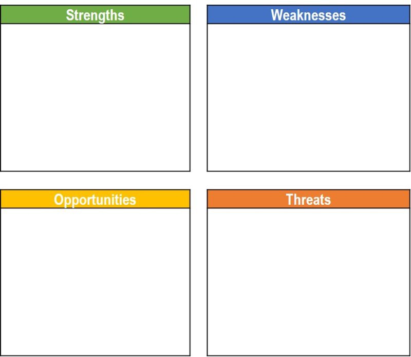 How To Complete A Personal Swot Analysis Thrive Global