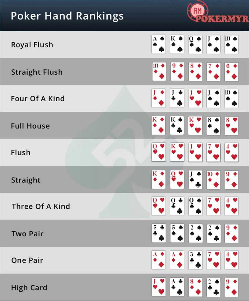 Poker Rules For Straight