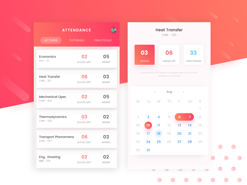Simplifying Attendance Process Through Ux Design By Kunal Satpal Prototypr