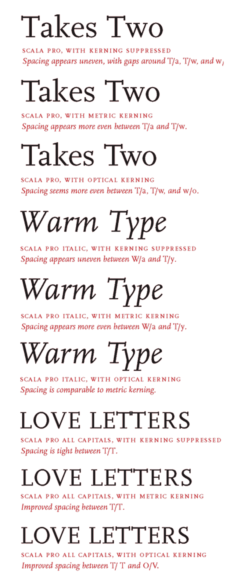 typography rules kerning
