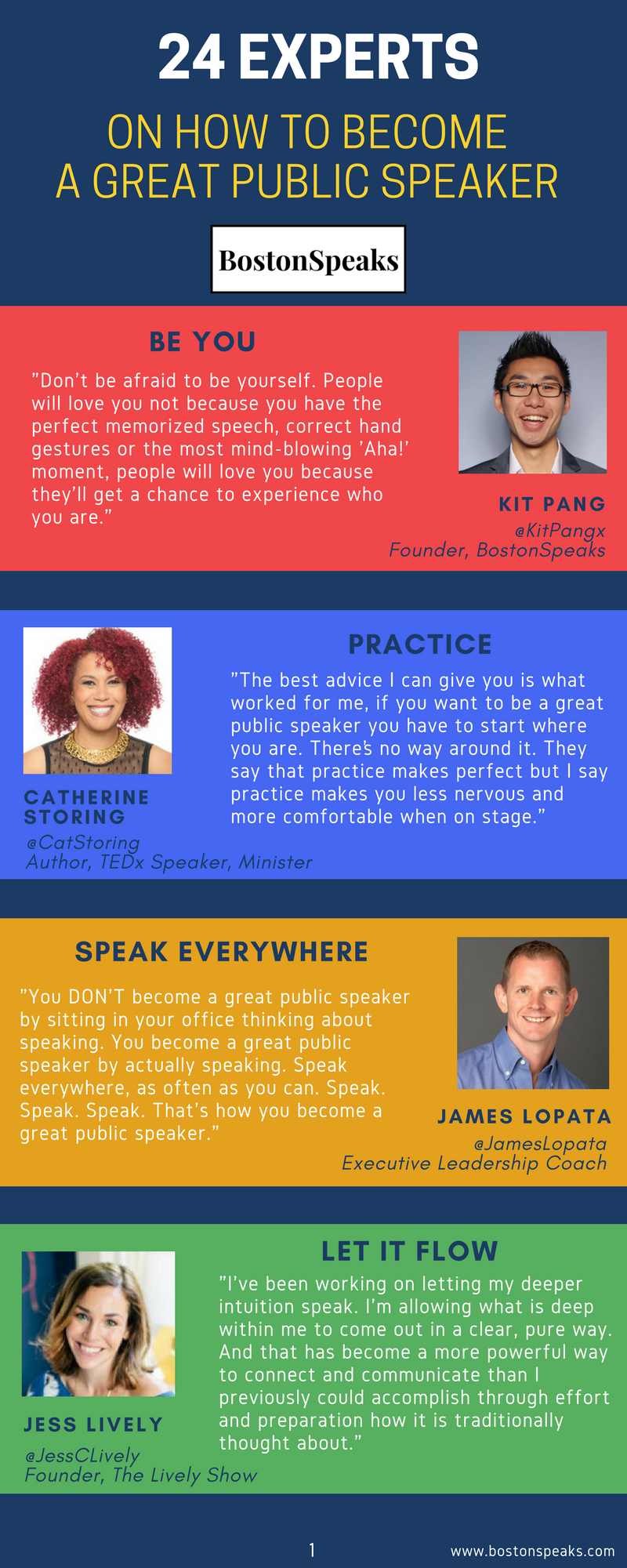 10 Experts On How To Become A Great Public Speaker  by Kit Pang