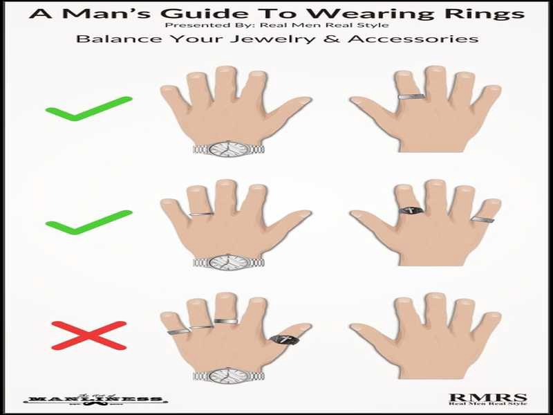 Parity Which Hand Is For Wedding Ring Up To 72 Off