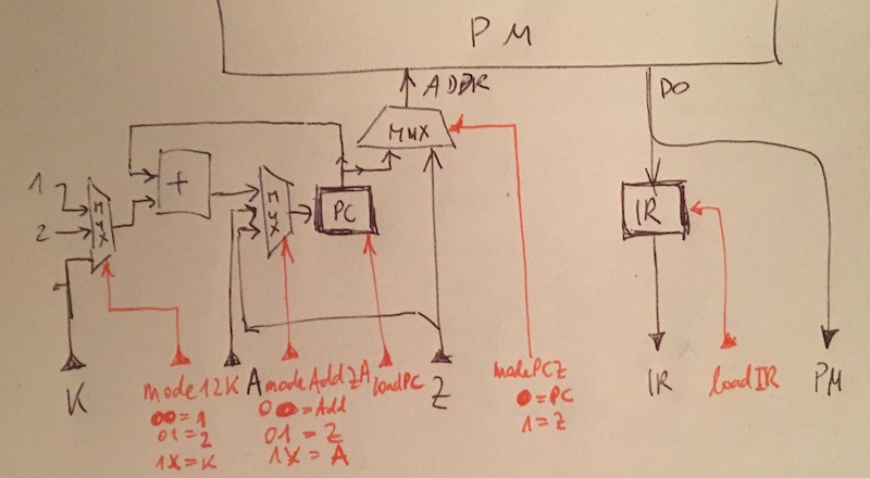 Implementing a CPU in VHDL — Part 3 - Classy Code Blog