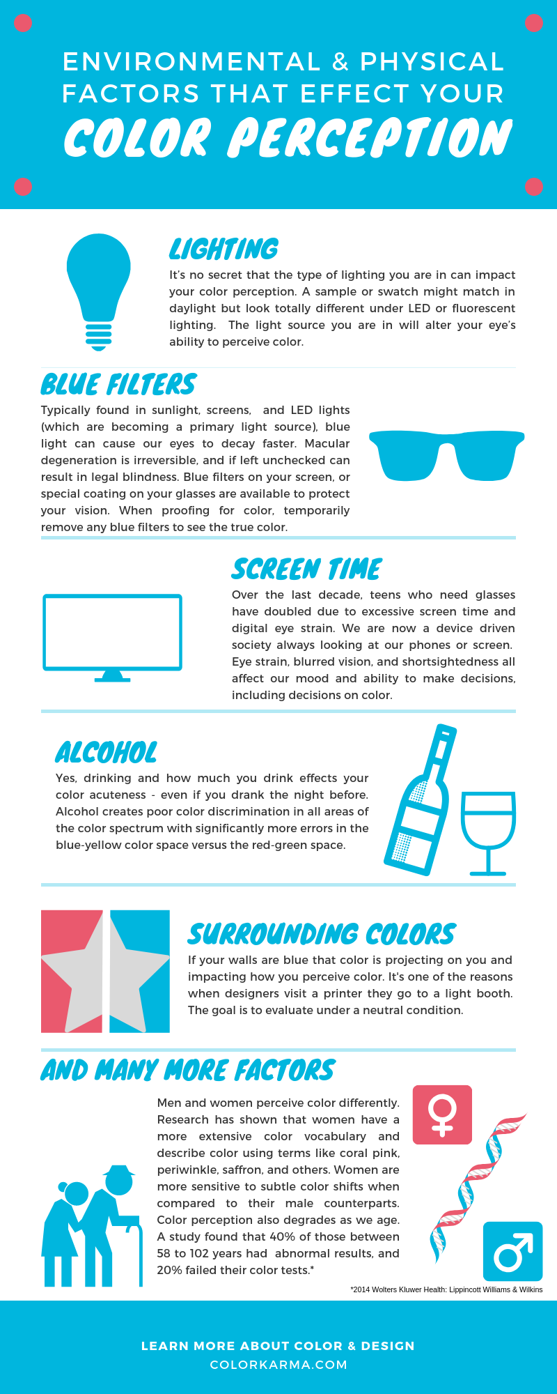A list of Environmental and Physical Factors that Impact Your Color Perception