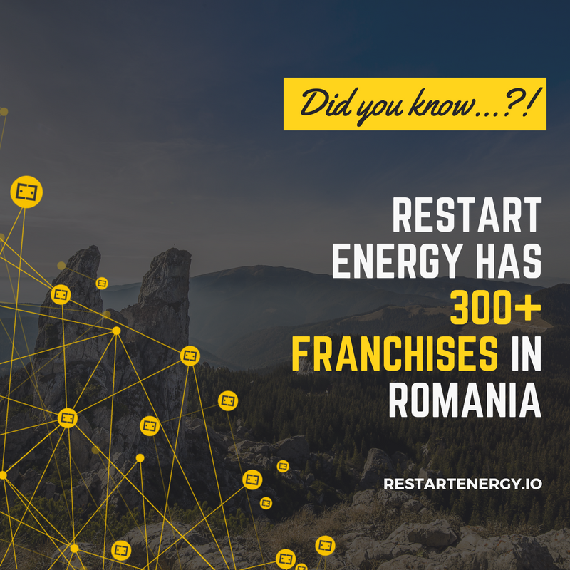 25 Things You Didn't Know About Restart Energy - Restart Energy