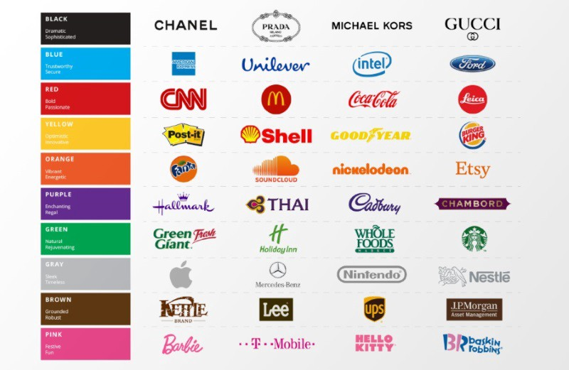 Color Theory: The Role of Color in Creating an Effective Brand ...