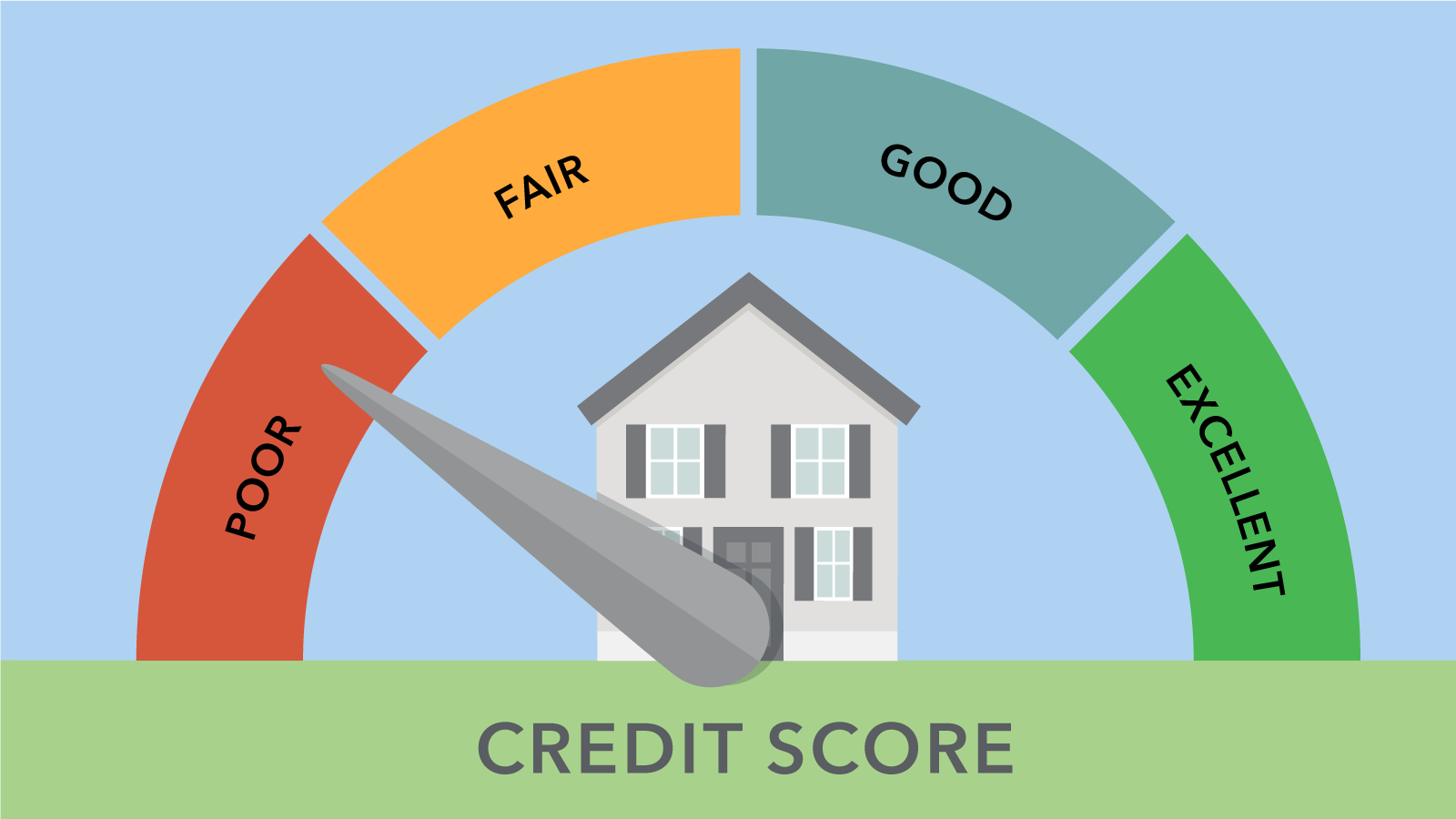 Is NO Credit Worse than Bad Credit?