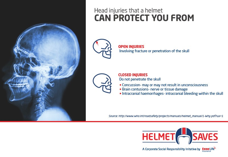 The anatomy of a bike helmet. You know that wearing a helmet while…   by  Helmet Saves   Helmet Saves