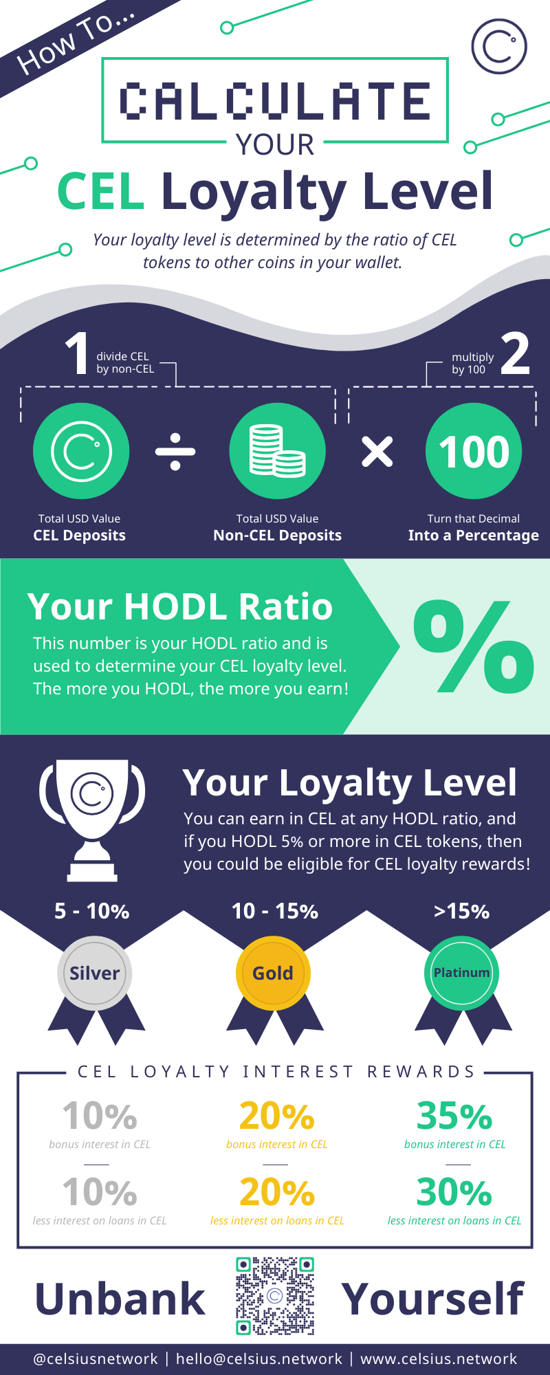 How to calculate your Celsius Network CEL Loyalty Level