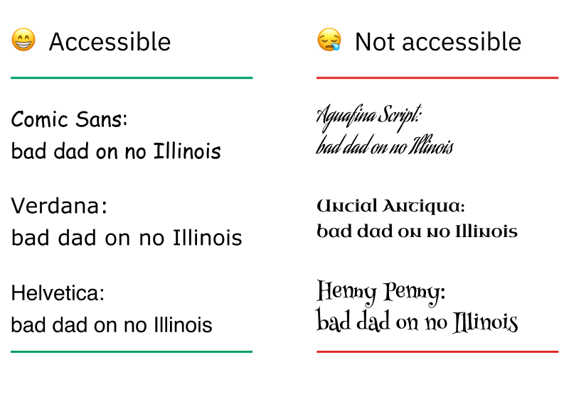 Graphic image: [😁Accessible] option with Comic Sans, Verdana, and Helvetica, [😪Not accessible] with scripts and handwritten