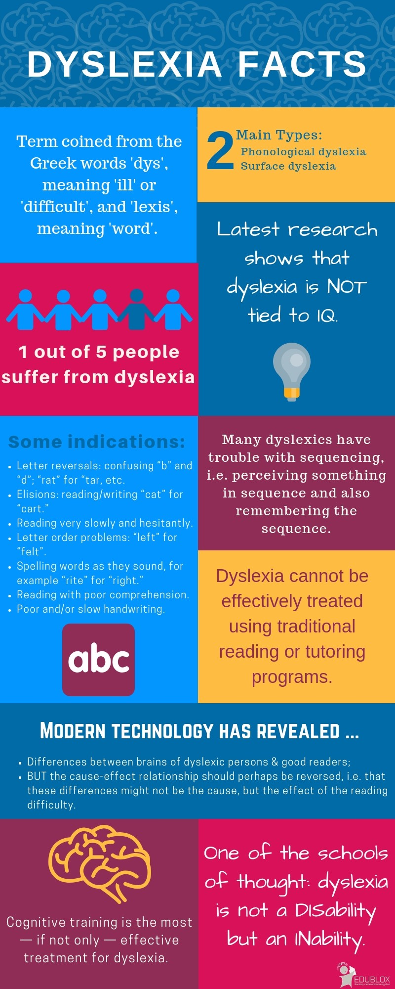 Dyslexia Is Very Treatable So Why Arent >> Mislabeled Mistreated And Misunderstood Jennifer Piper