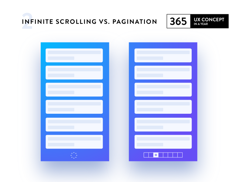 Infinite Scrolling Vs  Pagination - Dalpat Prajapati - Medium