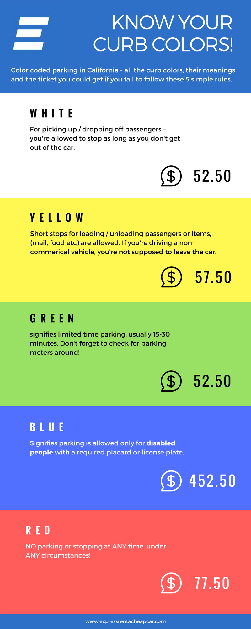 Yellow Curb Meaning >> Special Parking Rules In California Express Rent A Car San