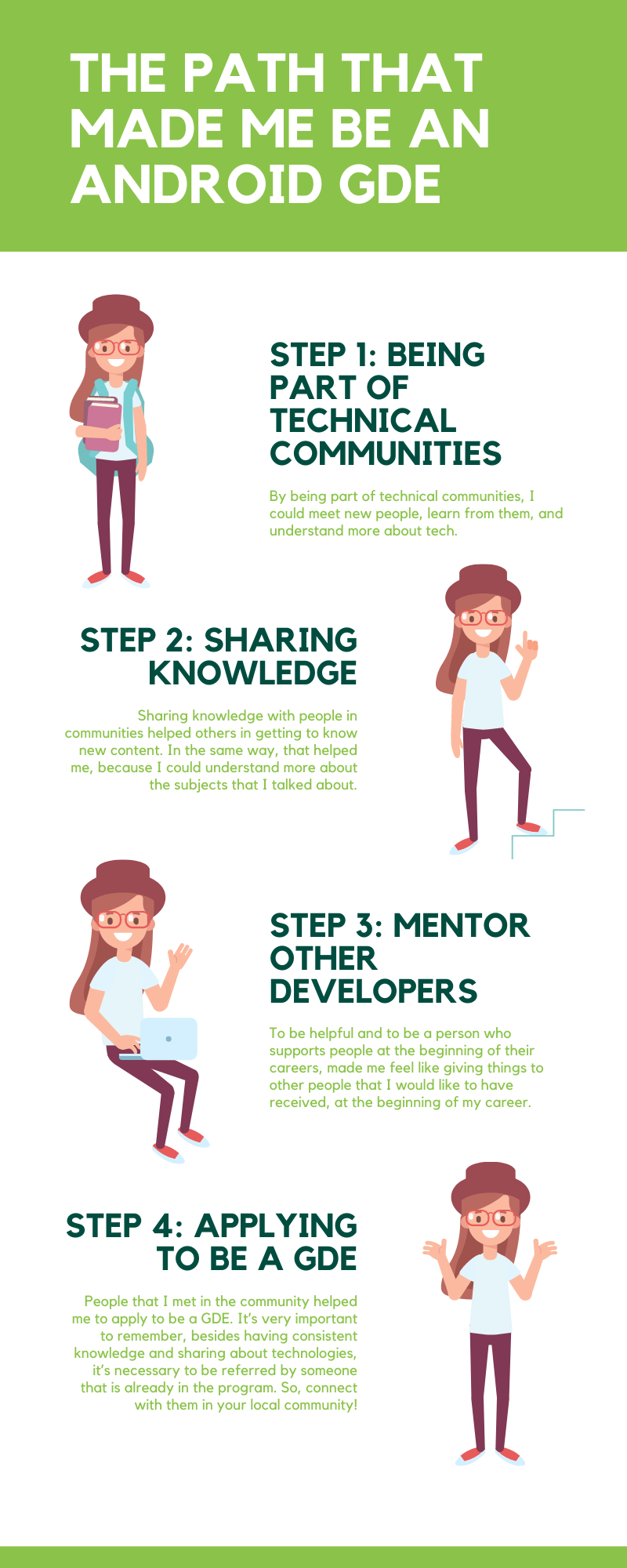 Infographic with the steps that helped me to become an Android GDE, all the text in infographic is described in the article