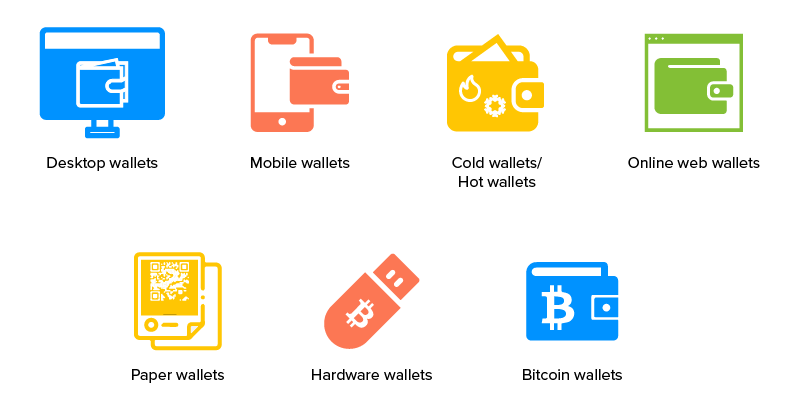 types of cryptocurrency wallet