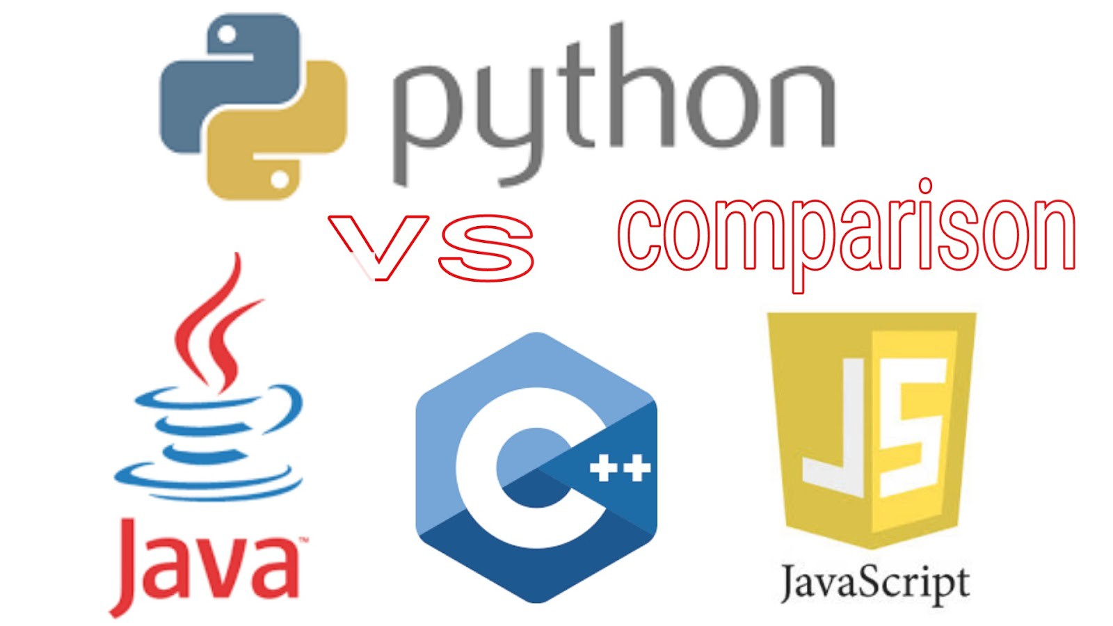 Python compared to other programming languages