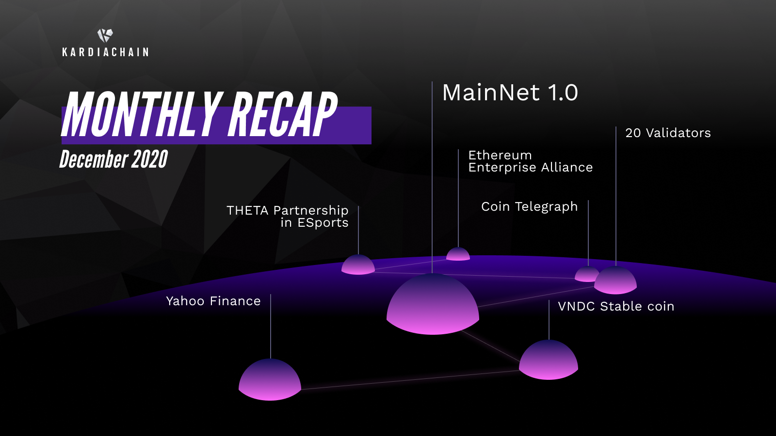 Monthly Recap December We Have Been Through A Month Of By Kardiachain Medium