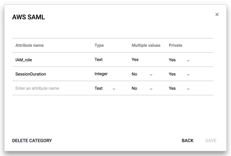 Single-sign-on with G Suite on the Amazon Web Services console