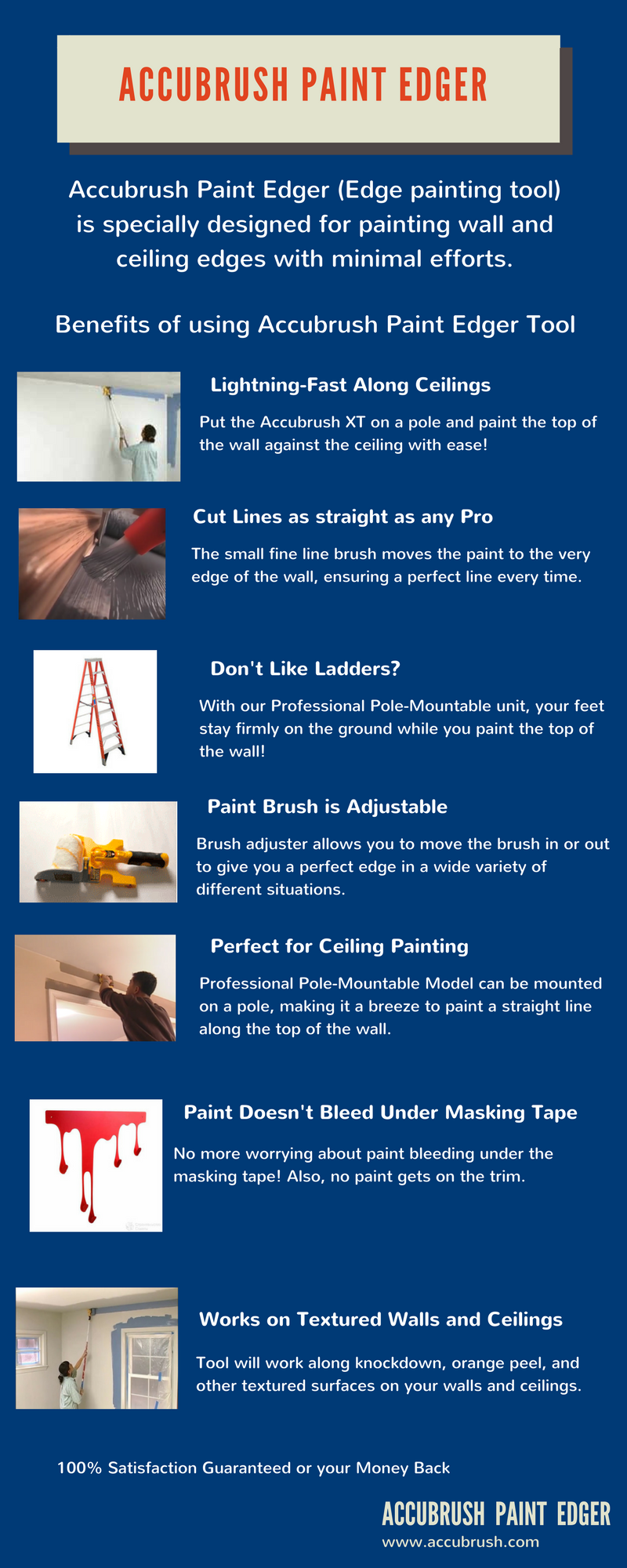 Benefits Of Using Accubrush Paint Edger Asif Jeelani Medium