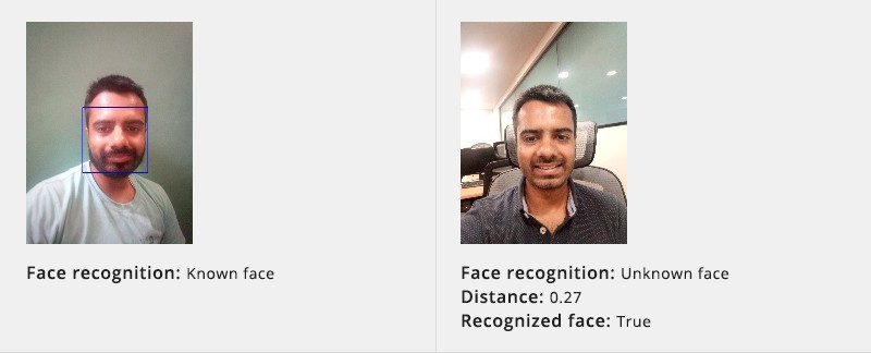A Guide for building your own Face Detection & Face