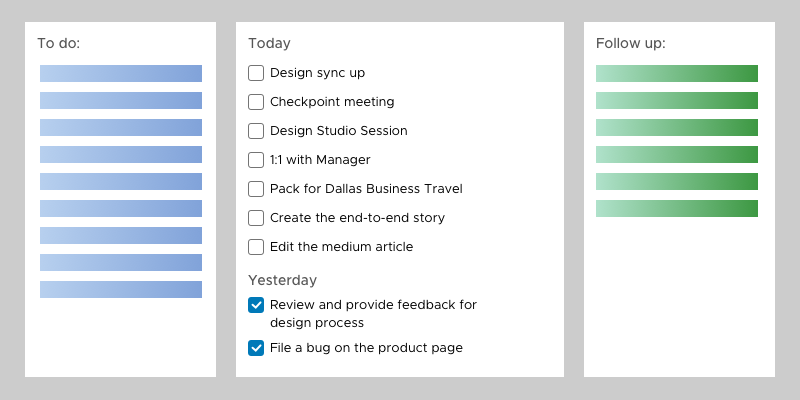 A graphic showing a prioritized to-do list in three columns