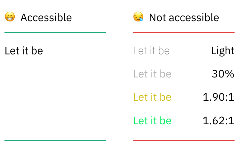 Graphic image: [😁Accessible] option on left with high contrast and [😪Not accessible] option on right with low contrast.