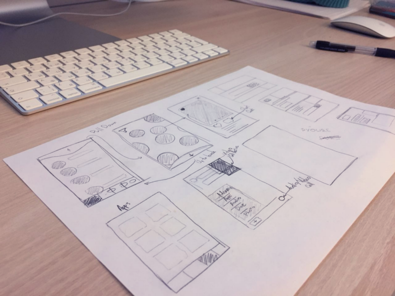 To Sketch or Not to Sketch? Design Process  - Prototypr