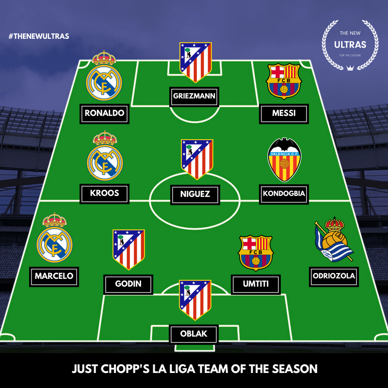 La Liga Team Of The Season 2017/2018