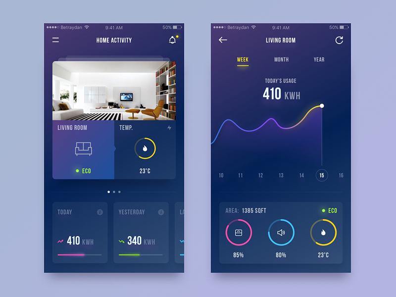 30 Inspiring examples of smart home app - Muzli - Design Inspiration