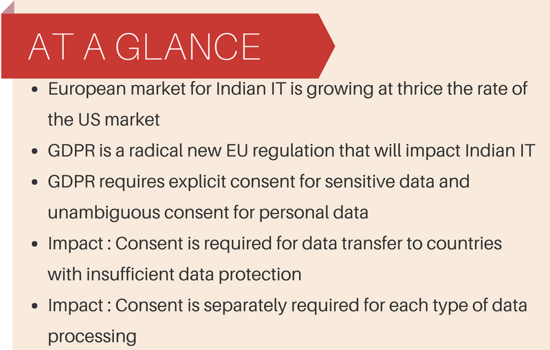 GDPR Impact on Indian IT — (3 of 6) Explicit Consent
