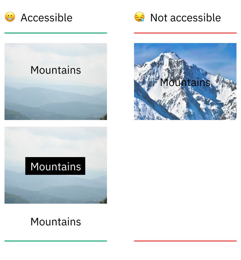 Accessible vs. inaccessible text on photos