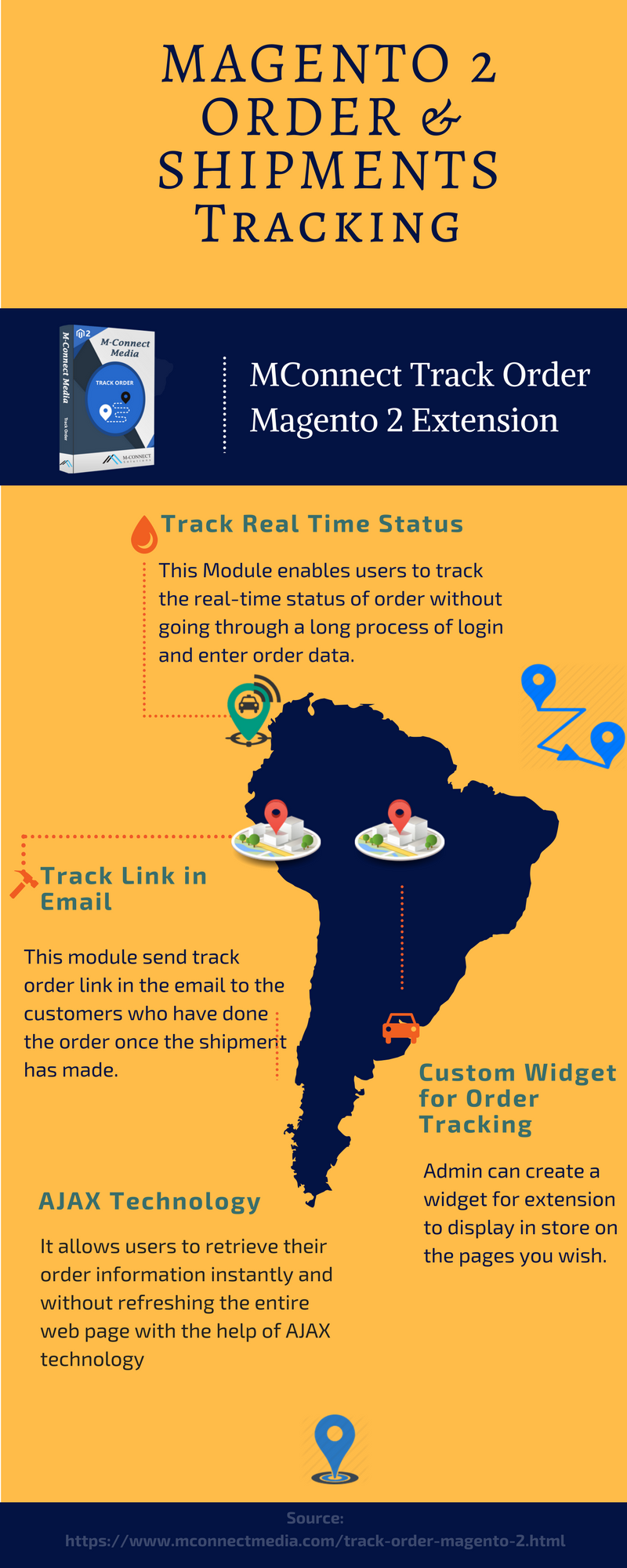 How to Track Order Status and Shipment in Magento 2?