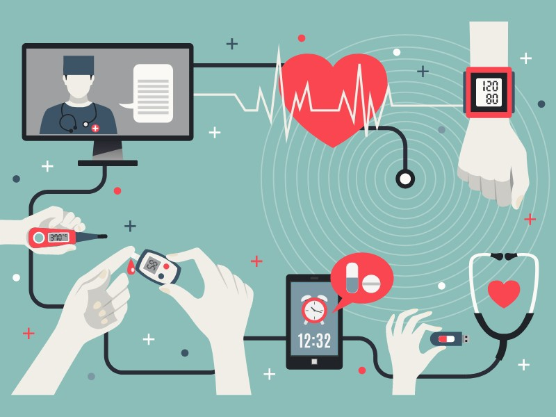 Trends in Healthcare Technology for 2020–2021