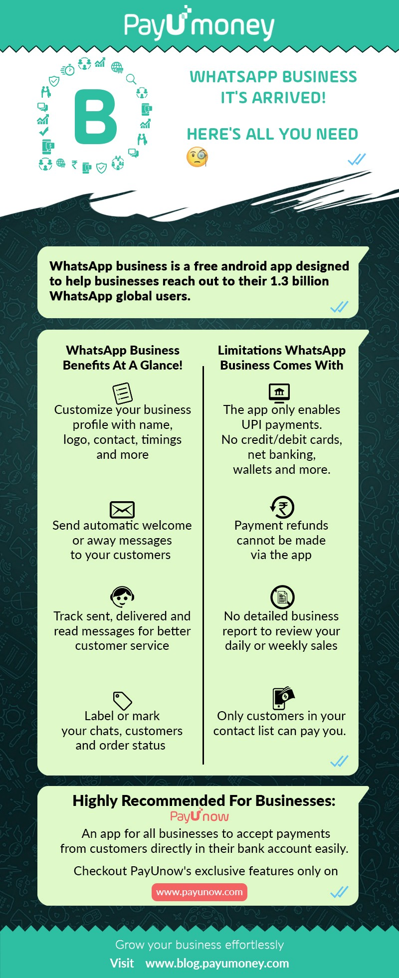How To Use Whatsapp Business App To Sell Products