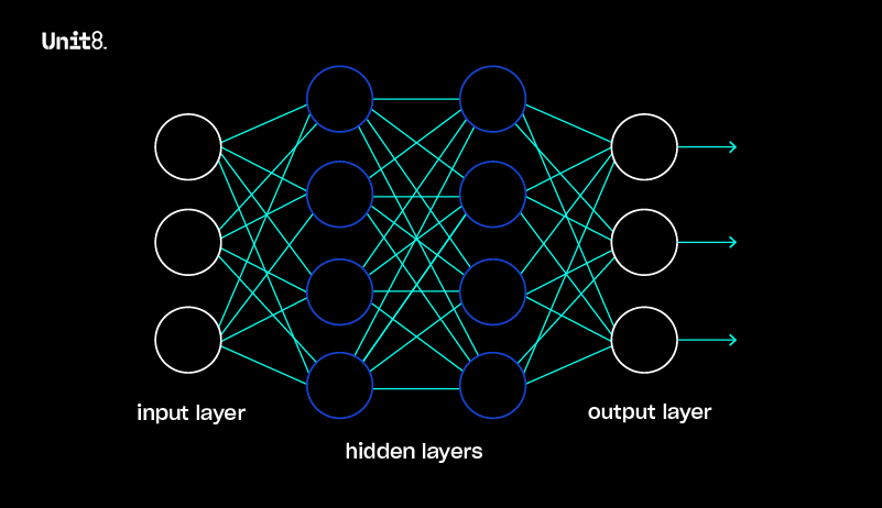 Computing the Jacobian matrix of a neural network in Python