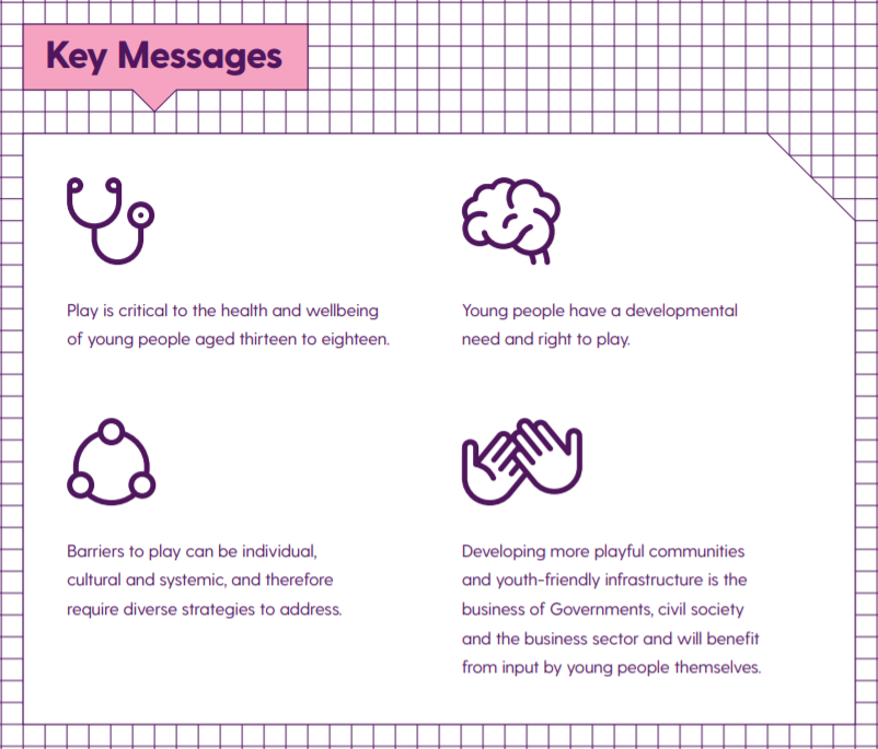 Key Messages Infographic from Press Play—Activating young people's health and wellbeing through play Report. Page 8